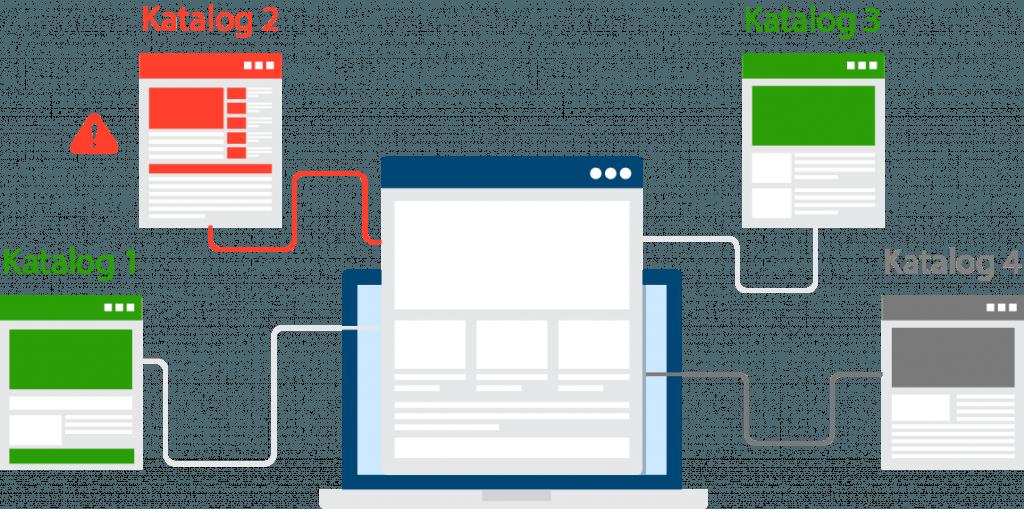 OKI - Optimalizace Katalogových Investic | Netpromotion